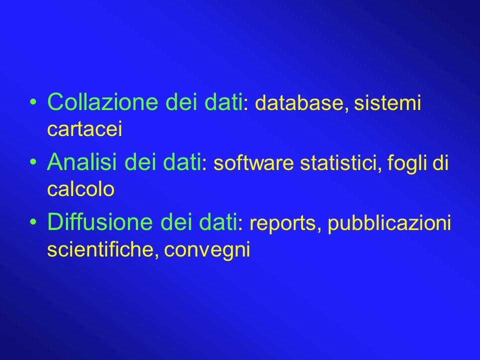 Collazione dei dati : database, sistemi cartacei Analisi dei dati : software statistici, fogli di calcolo Diffusione dei dati : reports, pubblicazioni scientifiche, convegni