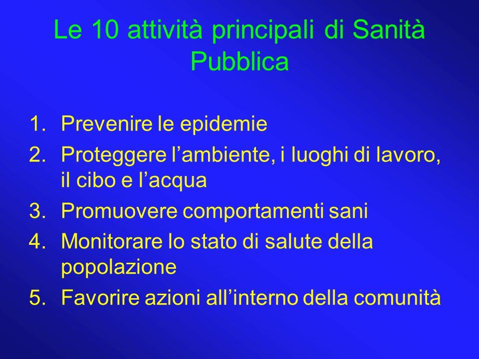 Le 10 attività principali di Sanità Pubblica 1.Prevenire le epidemie 2.Proteggere l'ambiente, i luoghi di lavoro, il cibo e l'acqua 3.Promuovere compo