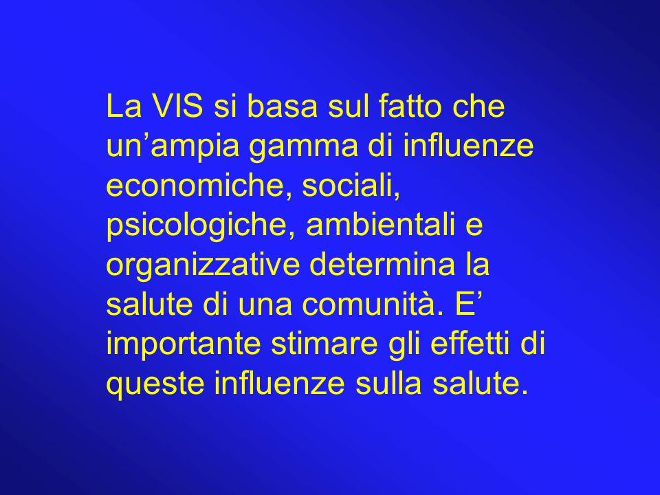 La VIS si basa sul fatto che un'ampia gamma di influenze economiche, sociali, psicologiche, ambientali e organizzative determina la salute di una comu