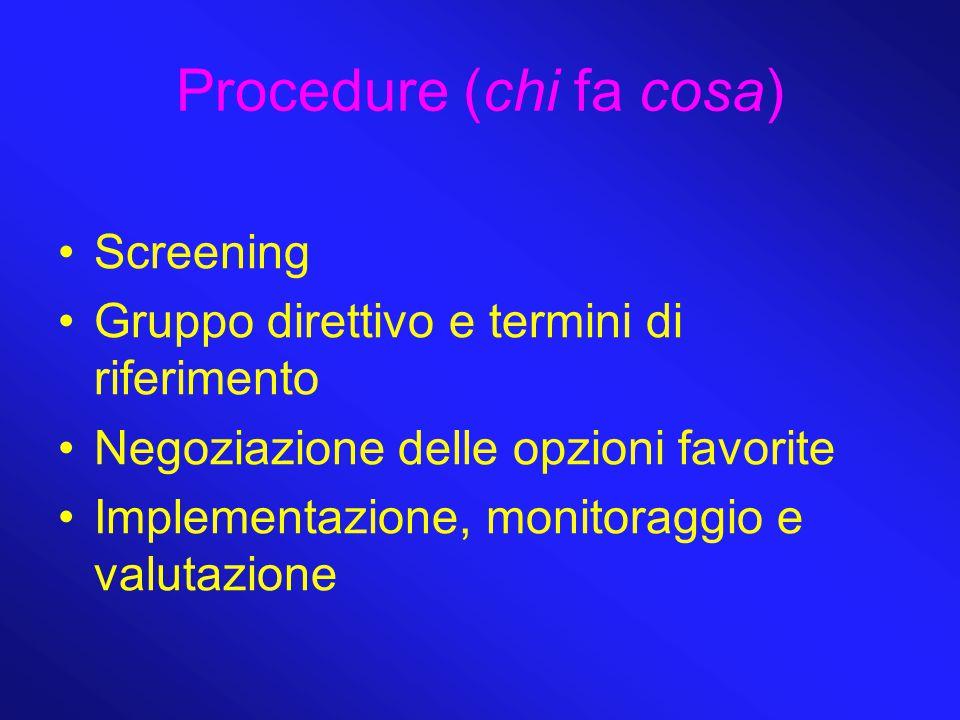 Procedure (chi fa cosa) Screening Gruppo direttivo e termini di riferimento Negoziazione delle opzioni favorite Implementazione, monitoraggio e valutazione