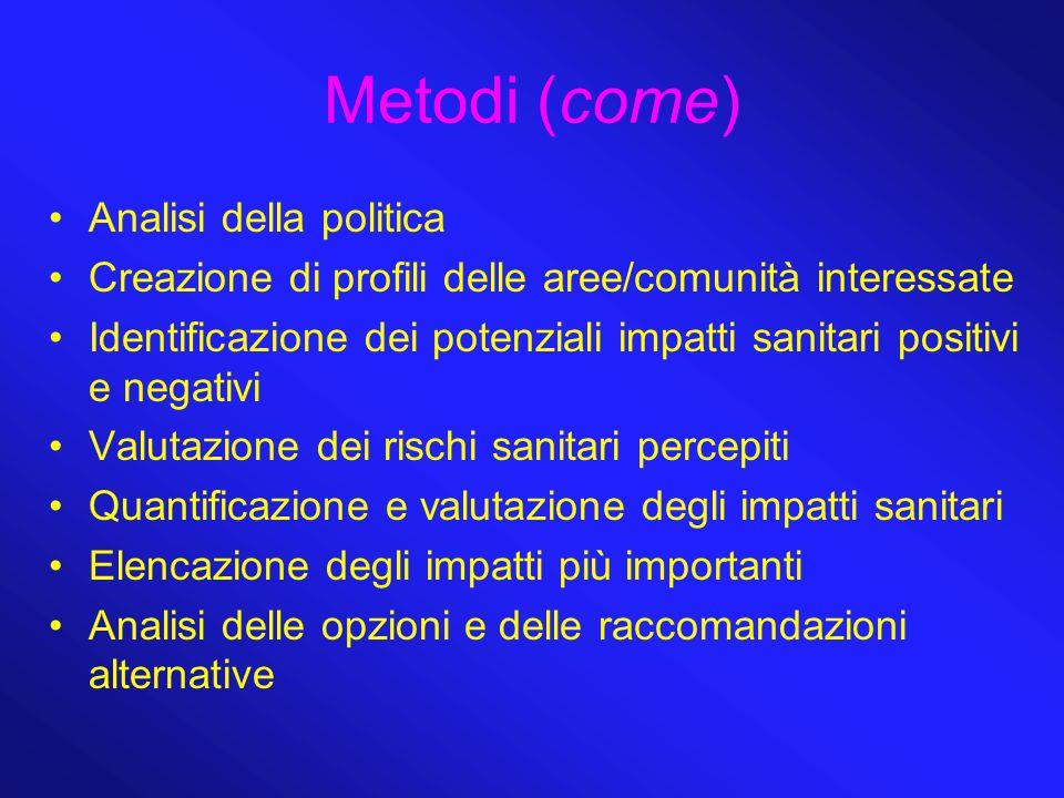 Metodi (come) Analisi della politica Creazione di profili delle aree/comunità interessate Identificazione dei potenziali impatti sanitari positivi e n