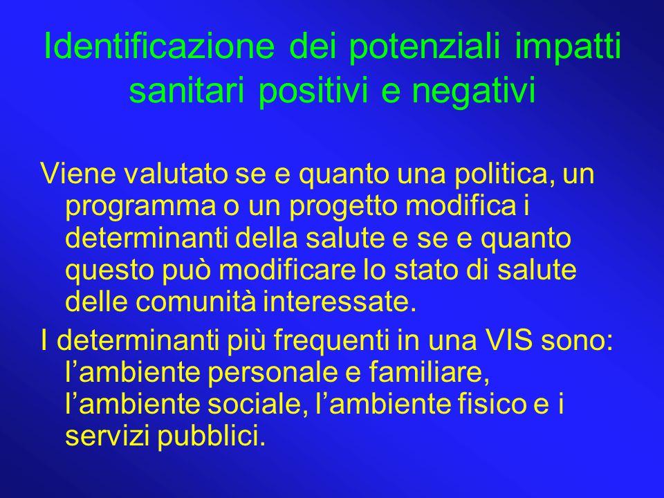 Identificazione dei potenziali impatti sanitari positivi e negativi Viene valutato se e quanto una politica, un programma o un progetto modifica i det