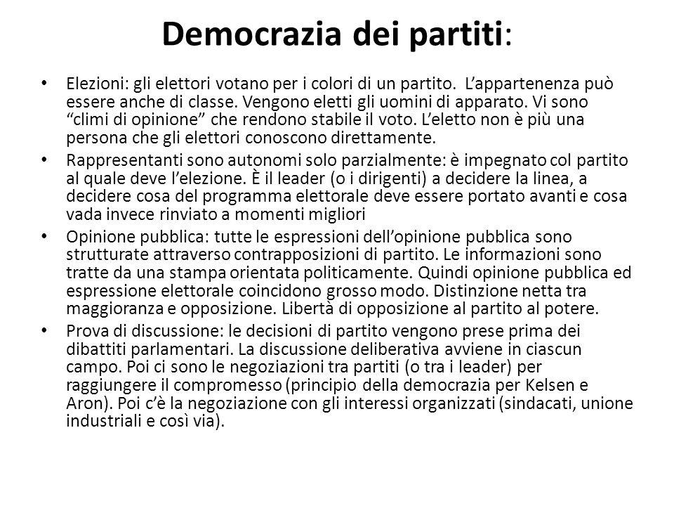 Democrazia dei partiti: Elezioni: gli elettori votano per i colori di un partito.