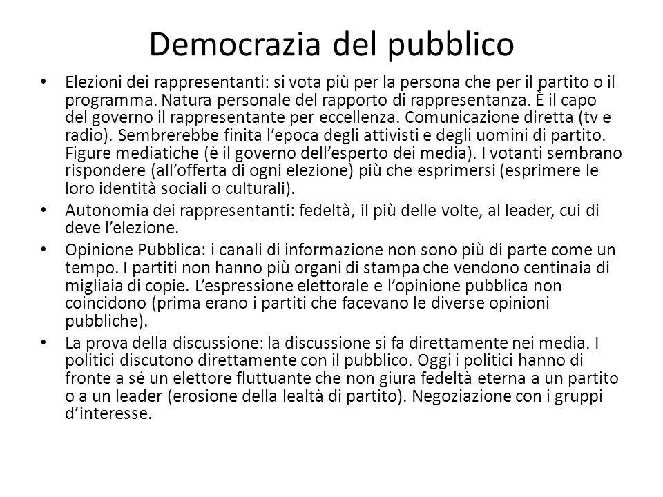 Democrazia del pubblico Elezioni dei rappresentanti: si vota più per la persona che per il partito o il programma.