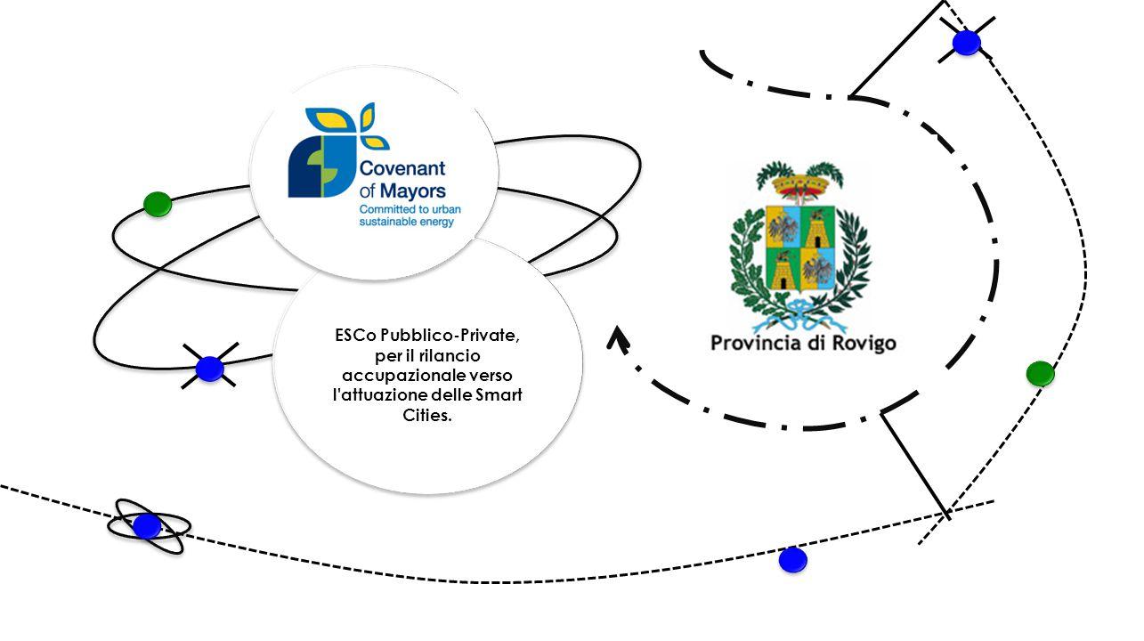 ESCo Pubblico-Private, per il rilancio accupazionale verso l attuazione delle Smart Cities.