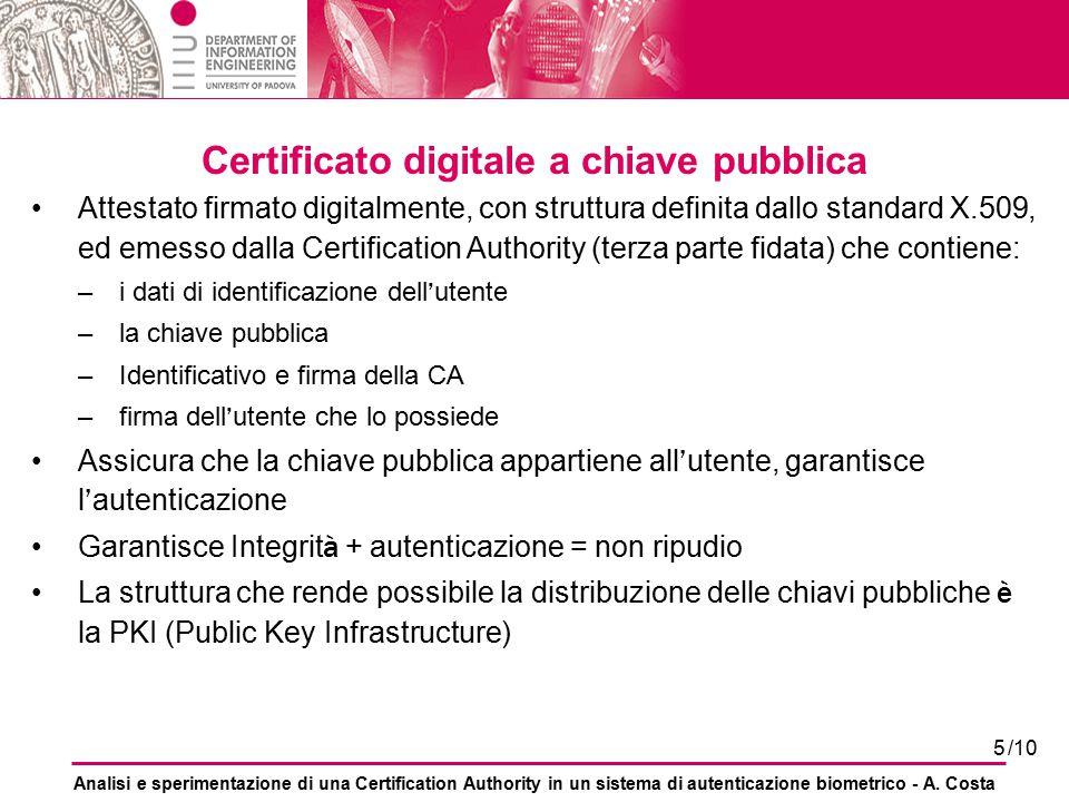 5 Certificato digitale a chiave pubblica Analisi e sperimentazione di una Certification Authority in un sistema di autenticazione biometrico - A.