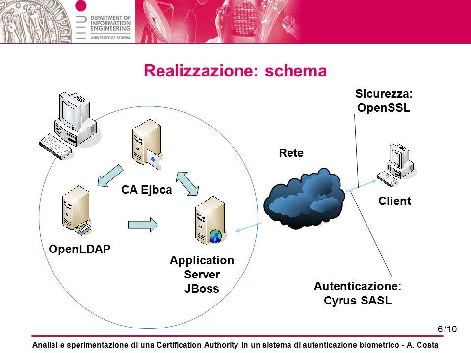 6 Realizzazione: schema Analisi e sperimentazione di una Certification Authority in un sistema di autenticazione biometrico - A. Costa /10 Application