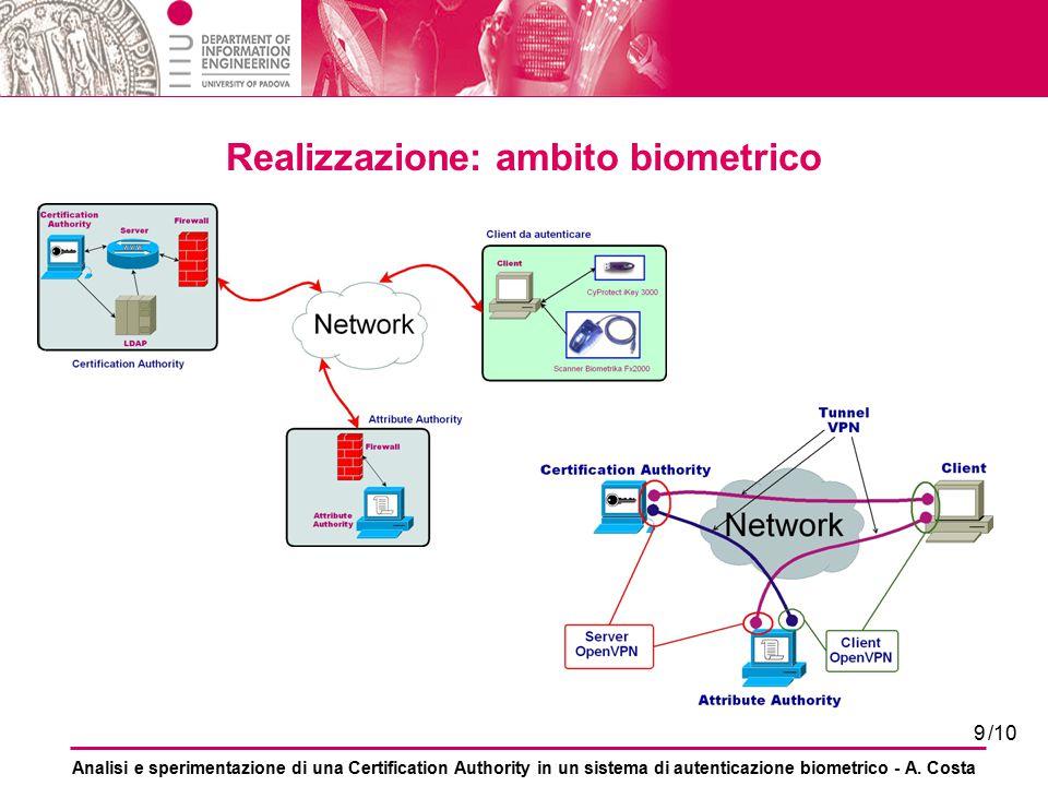 9 Realizzazione: ambito biometrico Analisi e sperimentazione di una Certification Authority in un sistema di autenticazione biometrico - A. Costa /10