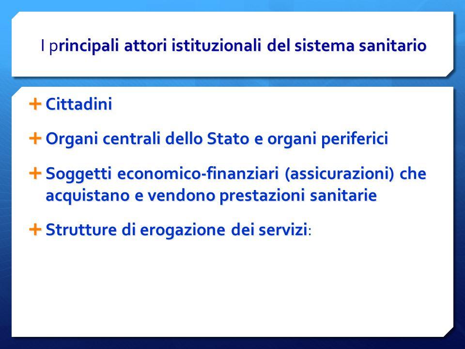 rincipali attori istituzionali del sistema sanitario I principali attori istituzionali del sistema sanitario  Cittadini  Organi centrali dello Stato