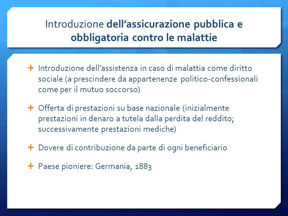 Introduzione dell'assicurazione pubblica e obbligatoria contro le malattie  Introduzione dell'assistenza in caso di malattia come diritto sociale (a