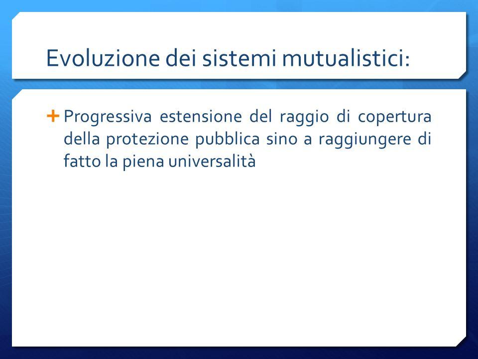 Evoluzione dei sistemi mutualistici:  Progressiva estensione del raggio di copertura della protezione pubblica sino a raggiungere di fatto la piena u
