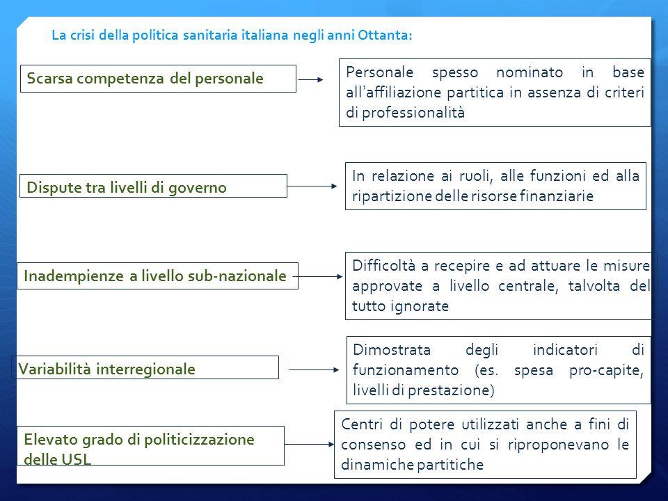La crisi della politica sanitaria italiana negli anni Ottanta: Scarsa competenza del personale Dispute tra livelli di governo Inadempienze a livello s