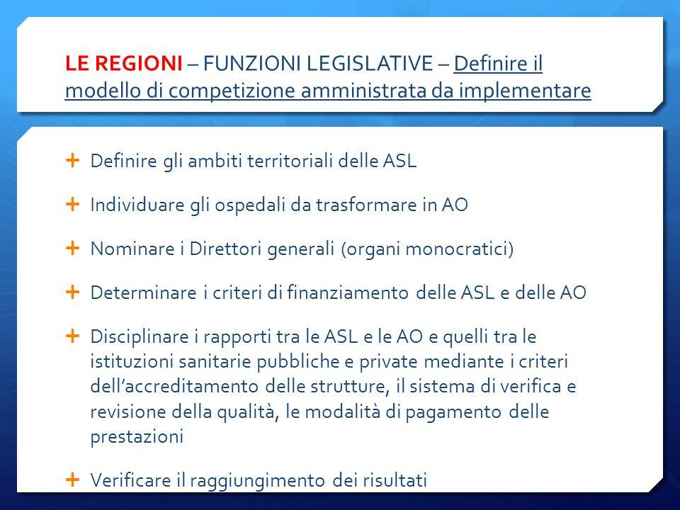 LE REGIONI – FUNZIONI LEGISLATIVE – Definire il modello di competizione amministrata da implementare  Definire gli ambiti territoriali delle ASL  In