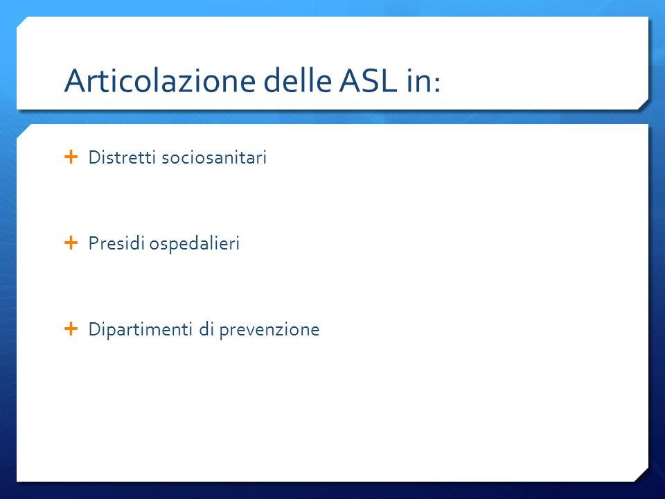 Articolazione delle ASL in:  Distretti sociosanitari  Presidi ospedalieri  Dipartimenti di prevenzione