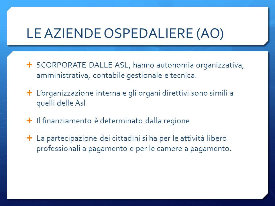 LE AZIENDE OSPEDALIERE (AO)  SCORPORATE DALLE ASL, hanno autonomia organizzativa, amministrativa, contabile gestionale e tecnica.  L'organizzazione