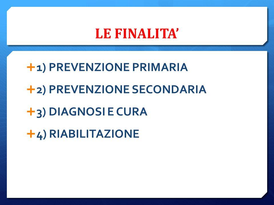 LE FINALITA'  1) PREVENZIONE PRIMARIA  2) PREVENZIONE SECONDARIA  3) DIAGNOSI E CURA  4) RIABILITAZIONE