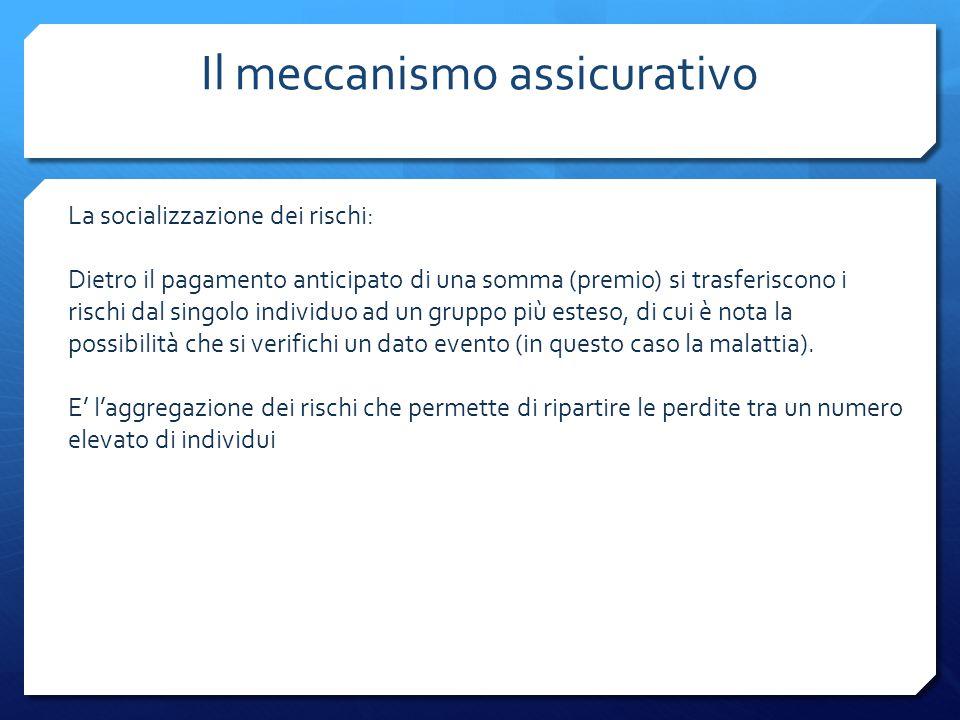 Il meccanismo assicurativo La socializzazione dei rischi: Dietro il pagamento anticipato di una somma (premio) si trasferiscono i rischi dal singolo i