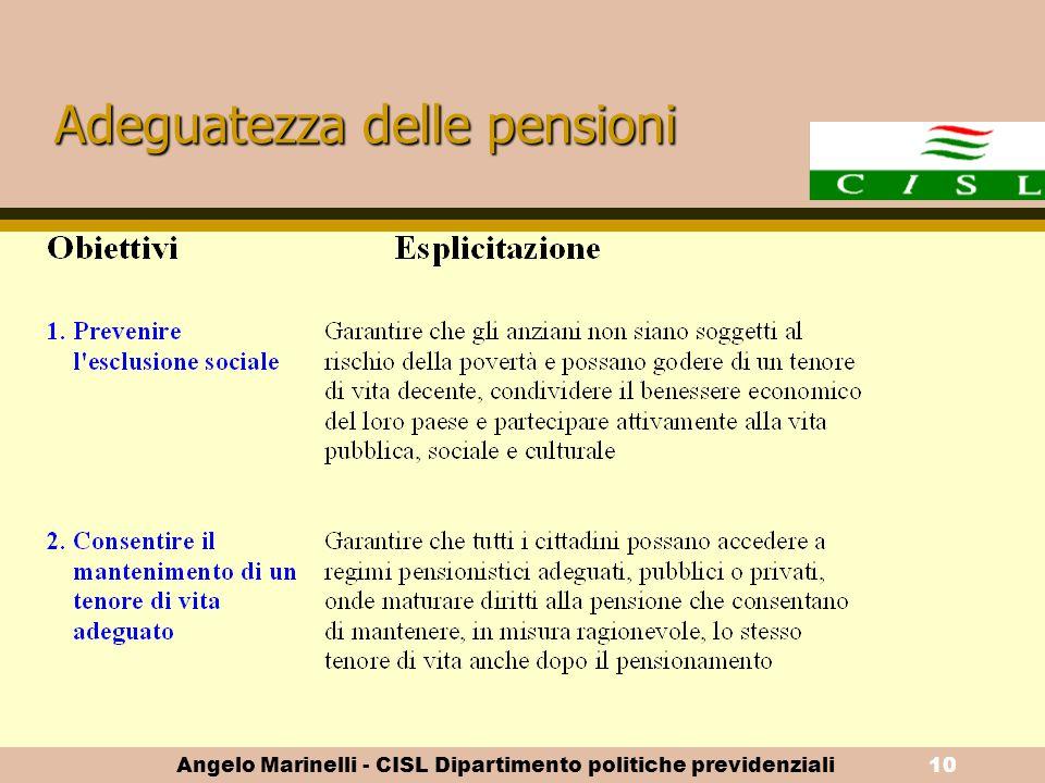 Angelo Marinelli - CISL Dipartimento politiche previdenziali9 Modernizzazione: rispondere a nuove esigenze (ob. 9,10,11)