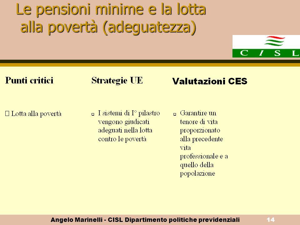Angelo Marinelli - CISL Dipartimento politiche previdenziali13 I limiti dei sistemi pensionistici legati alle nuove forme di lavoro