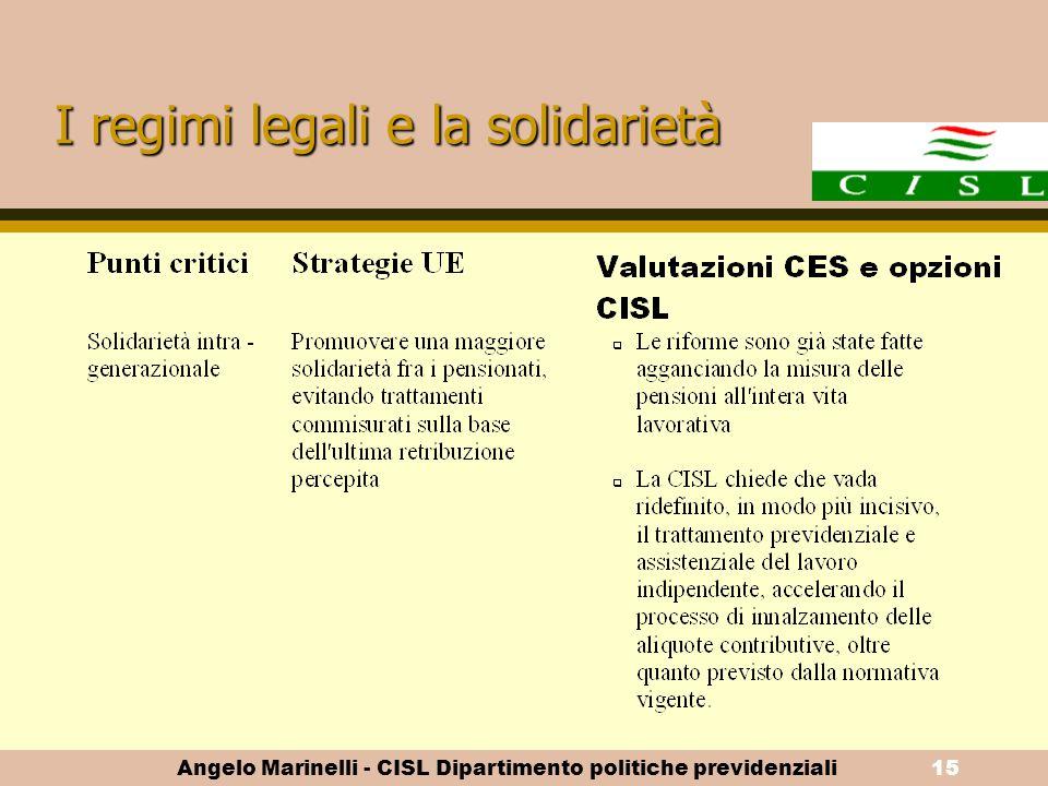Angelo Marinelli - CISL Dipartimento politiche previdenziali14 Le pensioni minime e la lotta alla povertà (adeguatezza) Le pensioni minime e la lotta