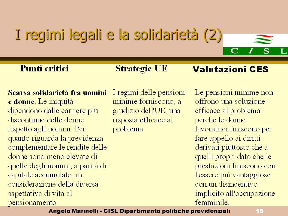 Angelo Marinelli - CISL Dipartimento politiche previdenziali15 I regimi legali e la solidarietà