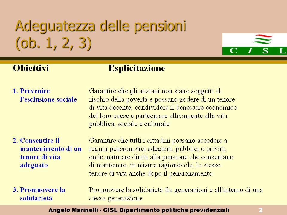 Angelo Marinelli - CISL Dipartimento politiche previdenziali1 Proposta di una relazione congiunta della Commissione e del Consiglio in materia di pens