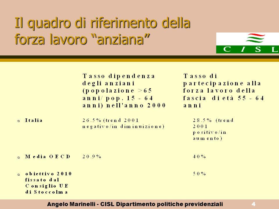 Angelo Marinelli - CISL Dipartimento politiche previdenziali3 Sostenibilità delle pensioni (ob. 4 -5)