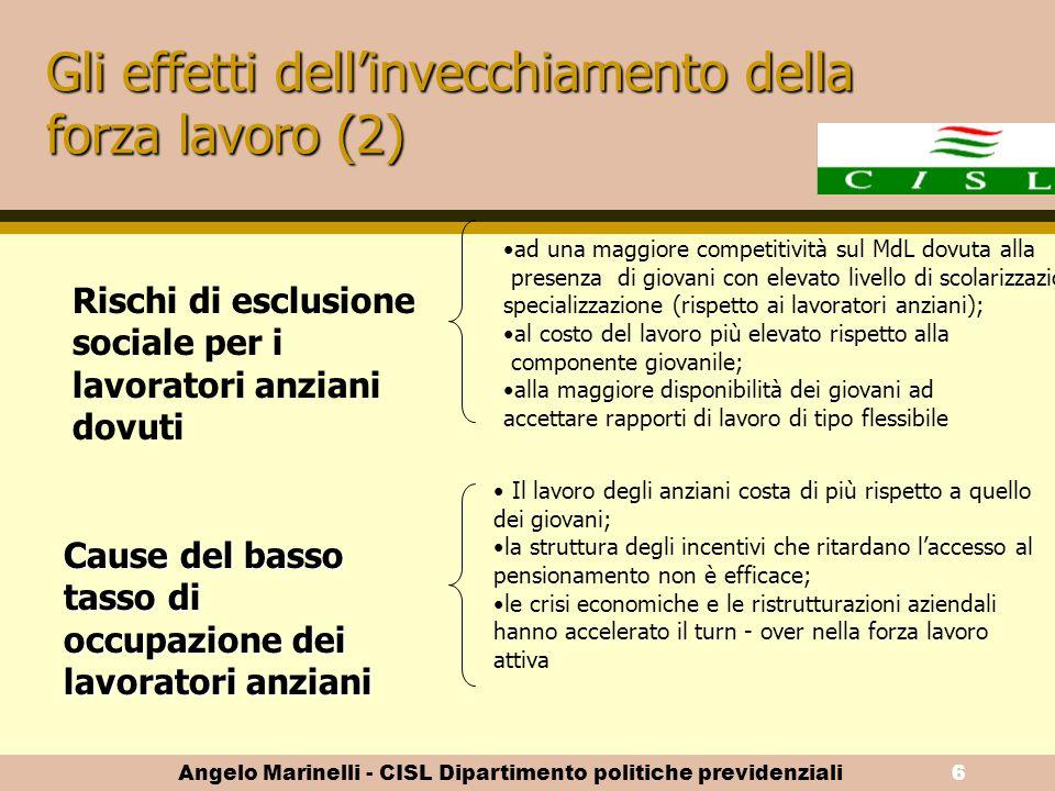 """Angelo Marinelli - CISL Dipartimento politiche previdenziali5 Il lavoro """"over 50"""" in Italia Il 50% circa delle interruzioni del rapporto di lavoro deg"""