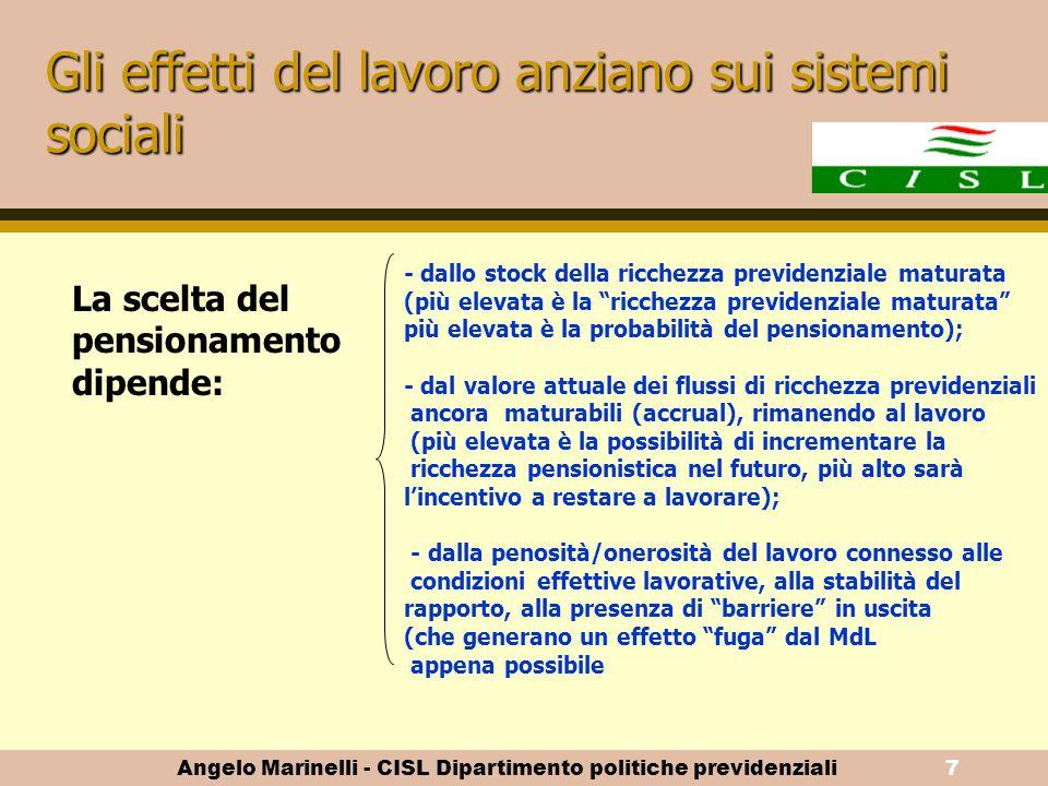 Angelo Marinelli - CISL Dipartimento politiche previdenziali6 Rischi di esclusione sociale per i lavoratori anziani dovuti Cause del basso tasso di oc