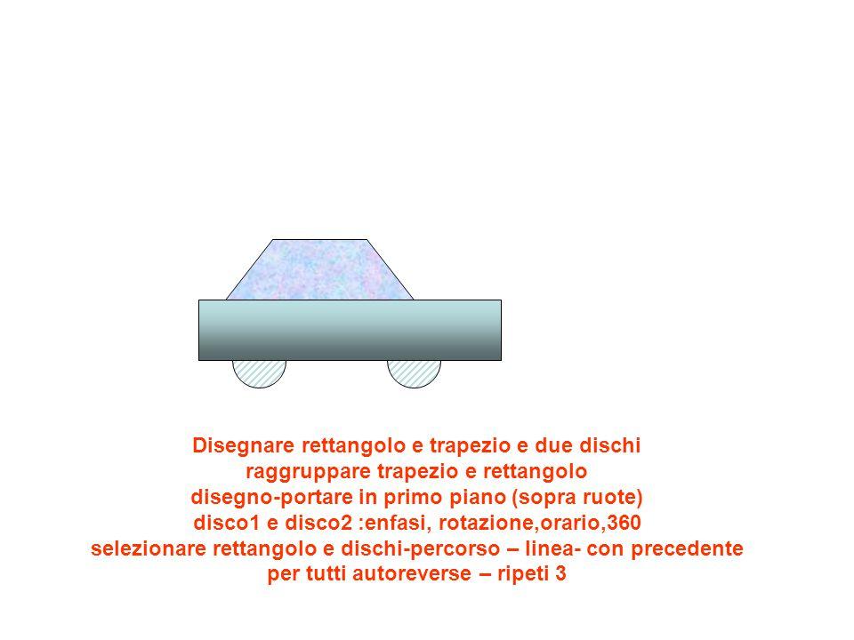 Disegnare rettangolo e trapezio e due dischi raggruppare trapezio e rettangolo disegno-portare in primo piano (sopra ruote) disco1 e disco2 :enfasi, rotazione,orario,360 selezionare rettangolo e dischi-percorso – linea- con precedente per tutti autoreverse – ripeti 3