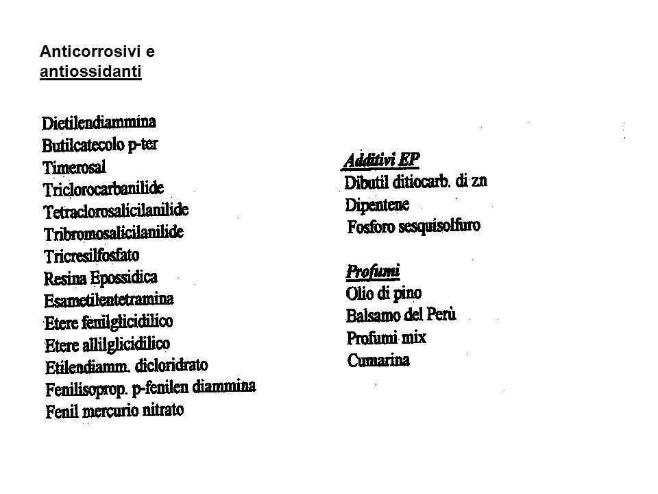 Anticorrosivi e antiossidanti