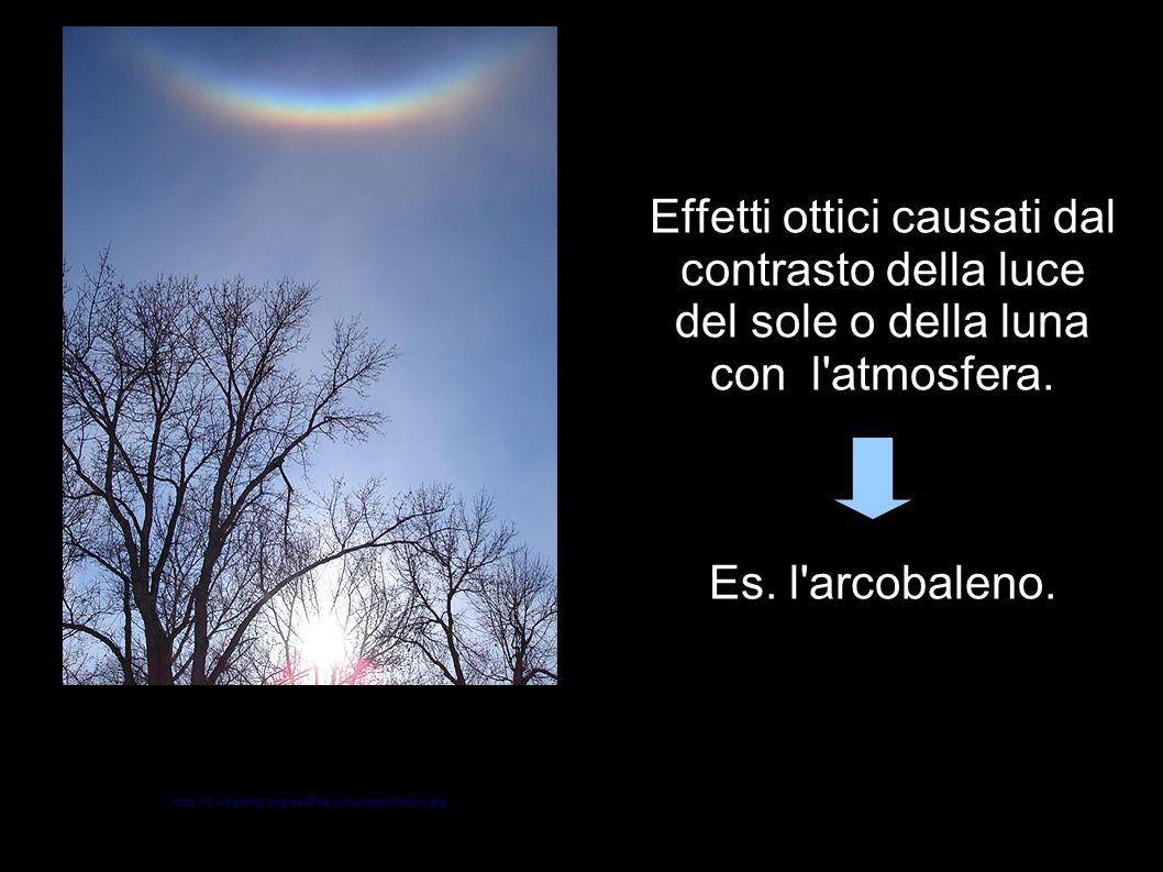 Effetti ottici causati dal contrasto della luce del sole o della luna con l'atmosfera. Es. l'arcobaleno. http://it.wikipedia.org/wiki/File:Circumzenit