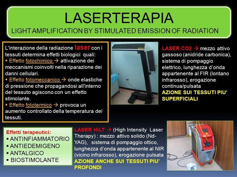 LASERTERAPIA LIGHT AMPLIFICATION BY STIMULATED EMISSION OF RADIATION L'interazione della radiazione laser con i tessuti determina effetti biologici qu