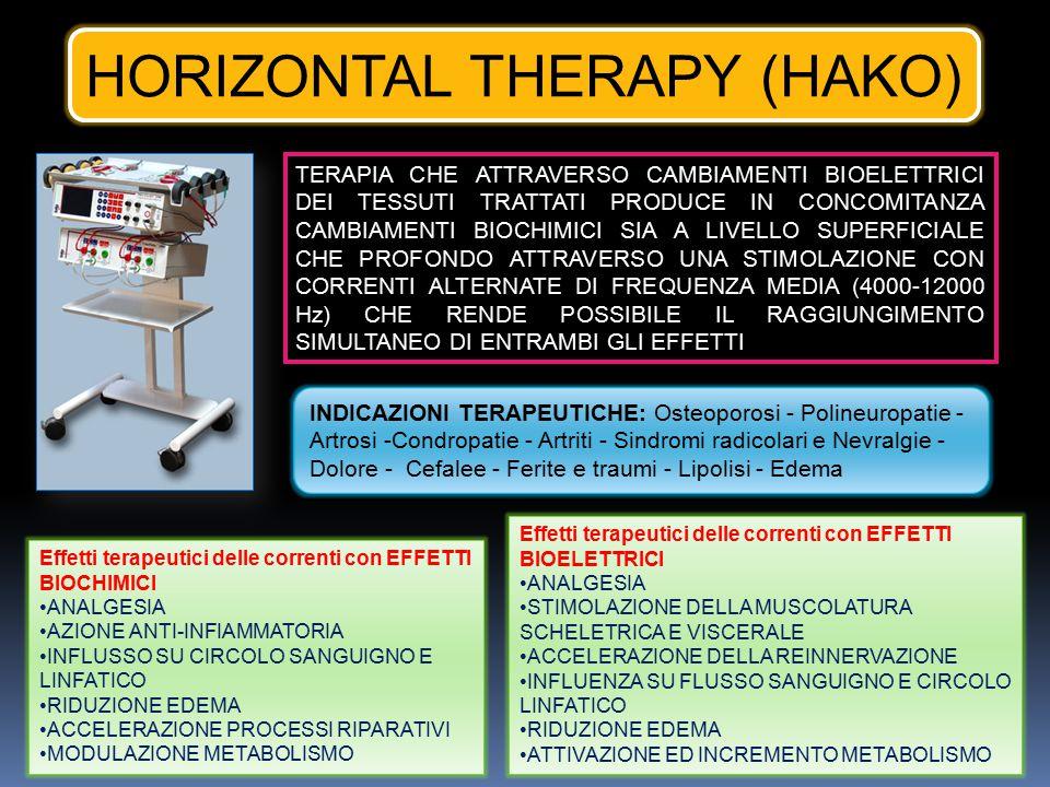 HORIZONTAL THERAPY (HAKO) TERAPIA CHE ATTRAVERSO CAMBIAMENTI BIOELETTRICI DEI TESSUTI TRATTATI PRODUCE IN CONCOMITANZA CAMBIAMENTI BIOCHIMICI SIA A LI