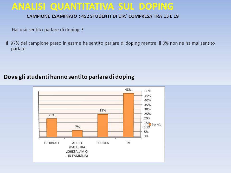 ANALISI QUANTITATIVA SUL DOPING CAMPIONE ESAMINATO : 452 STUDENTI DI ETA' COMPRESA TRA 13 E 19 Hai mai sentito parlare di doping ? Il 97% del campione