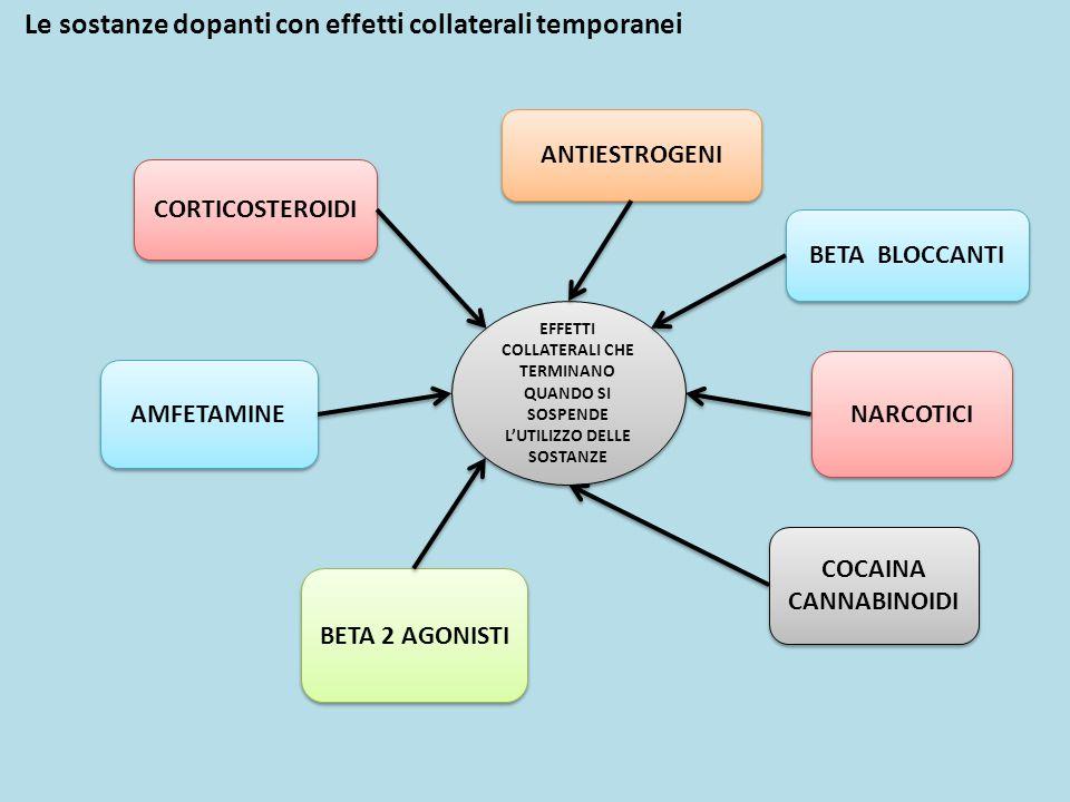 Le sostanze dopanti con effetti collaterali temporanei EFFETTI COLLATERALI CHE TERMINANO QUANDO SI SOSPENDE L'UTILIZZO DELLE SOSTANZE CORTICOSTEROIDI