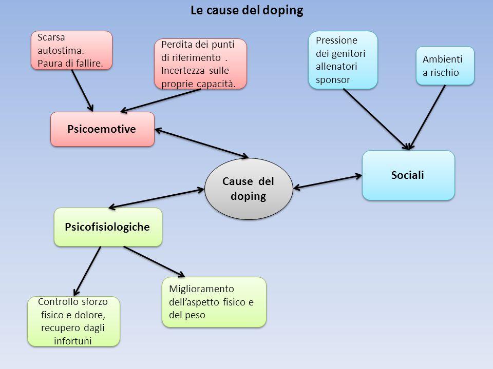 Le cause del doping Psicoemotive Psicofisiologiche Sociali Cause del doping Pressione dei genitori allenatori sponsor Ambienti a rischio Controllo sfo