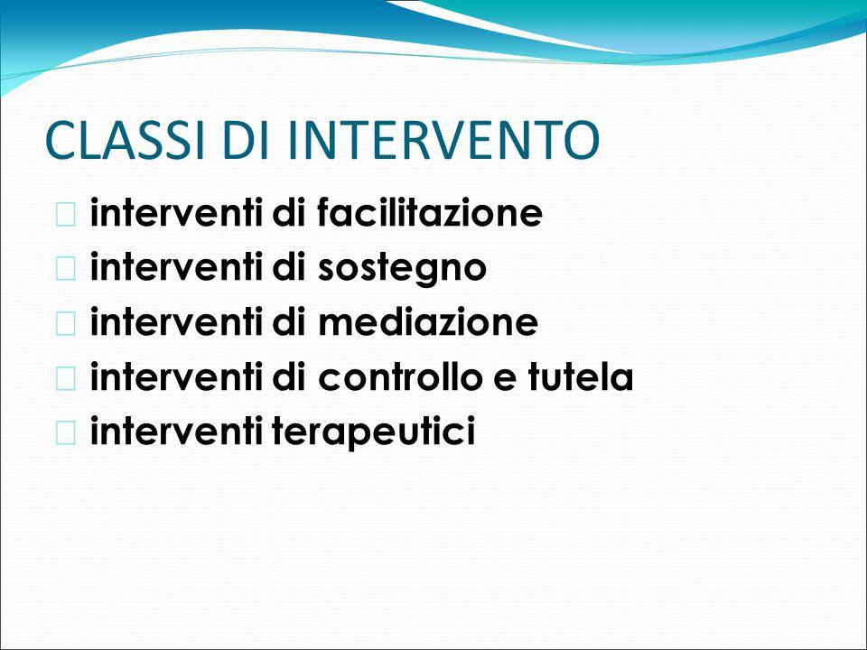 CLASSI DI INTERVENTO interventi di facilitazione interventi di sostegno interventi di mediazione interventi di controllo e tutela interventi terapeuti
