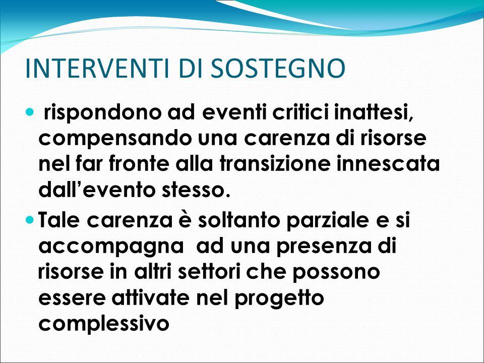 INTERVENTI DI SOSTEGNO rispondono ad eventi critici inattesi, compensando una carenza di risorse nel far fronte alla transizione innescata dall'evento stesso.