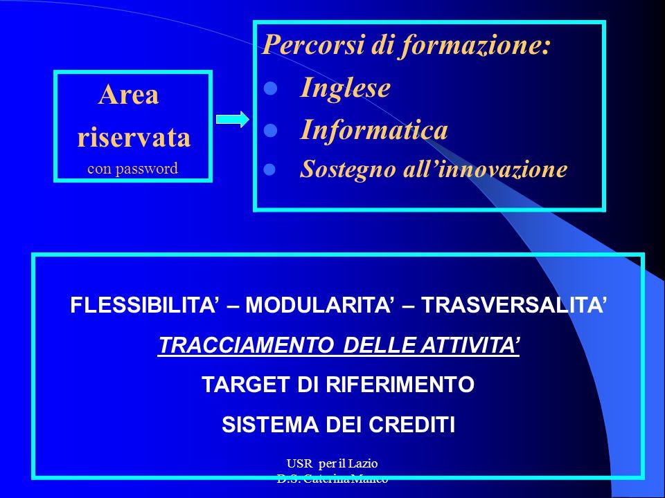 USR per il Lazio D.S. Caterina Manco Nuovo sito da ottobre 2003 www.indire.it www.indire.it Presentazione dei percorsi formativi (inglese – informatic