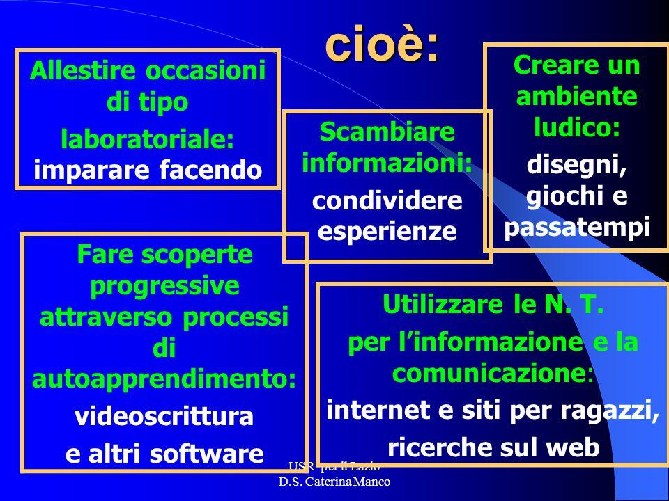 USR per il Lazio D.S. Caterina Manco Contesto di apprendimento ad alto grado di trasversalità L'informatica non è uno specifico insegnamento aggiuntiv