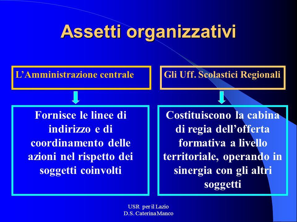USR per il Lazio D.S. Caterina Manco Il piano si articola in iniziative promosse prioritariamente:  Dall'Amministrazione (MIUR – USR)  Dalle scuole