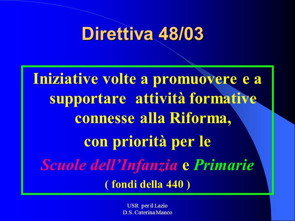 USR per il Lazio D.S. Caterina Manco Direttiva 43/03 Interventi informativi e formativi destinati ai DIRIGENTI SCOLASTICI per il supporto ai processi
