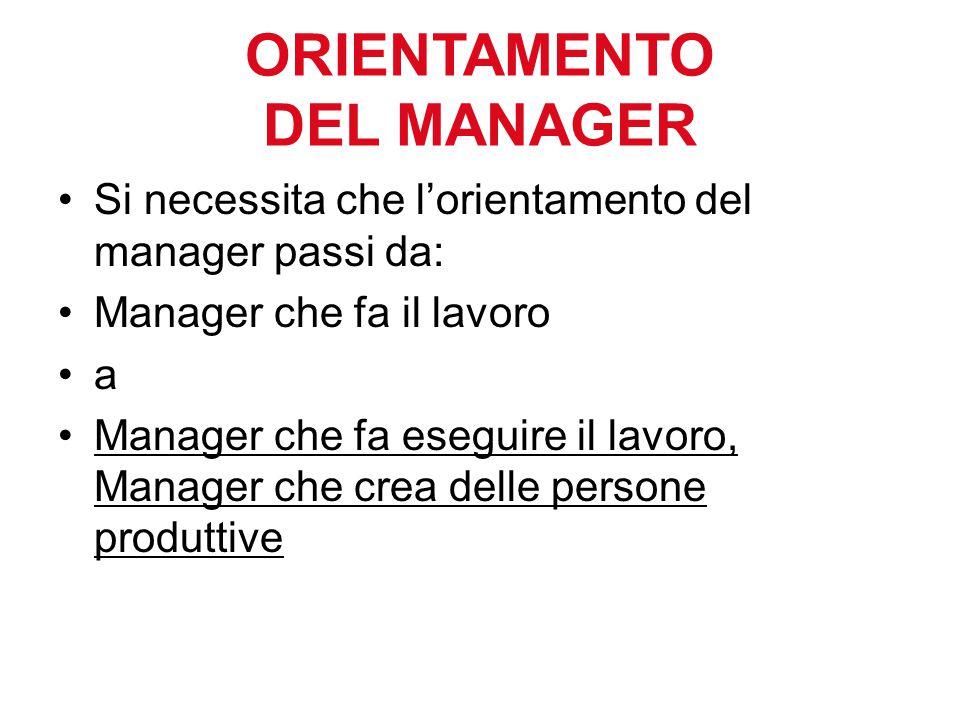40 ORIENTAMENTO DEL MANAGER Si necessita che l'orientamento del manager passi da: Manager che fa il lavoro a Manager che fa eseguire il lavoro, Manager che crea delle persone produttive