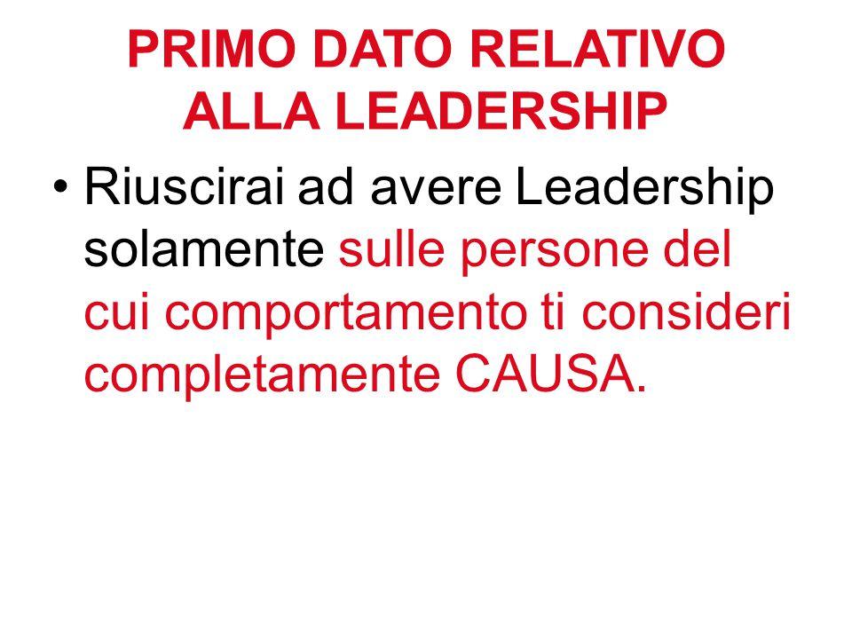 51 PRIMO DATO RELATIVO ALLA LEADERSHIP Riuscirai ad avere Leadership solamente sulle persone del cui comportamento ti consideri completamente CAUSA.