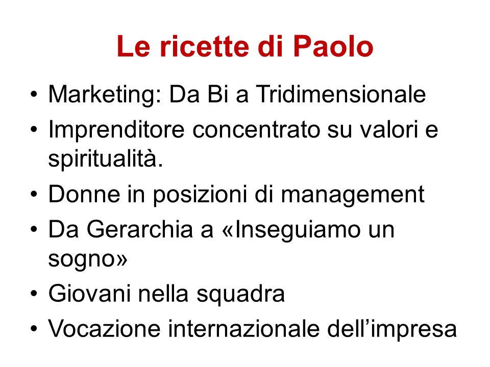 Le ricette di Paolo Marketing: Da Bi a Tridimensionale Imprenditore concentrato su valori e spiritualità.