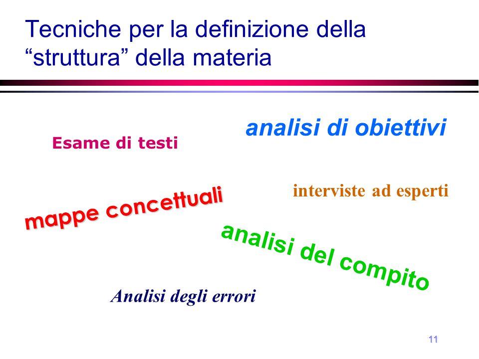 """11 Tecniche per la definizione della """"struttura"""" della materia mappe concettuali analisi di obiettivi analisi del compito Analisi degli errori intervi"""