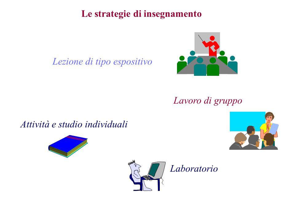 Le strategie di insegnamento Lezione di tipo espositivo Lavoro di gruppo Attività e studio individuali Laboratorio