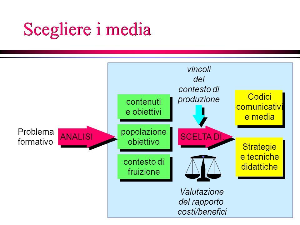 19 Scegliere i media Problema formativo ANALISI contenuti e obiettivi popolazione obiettivo contesto di fruizione SCELTA DI... vincoli del contesto di