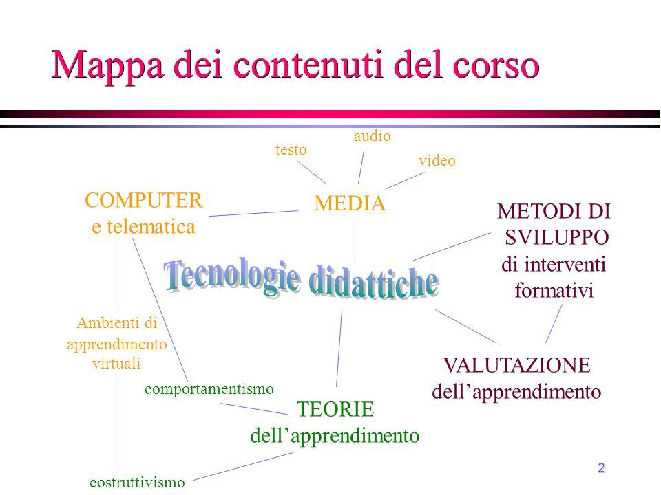 2 Mappa dei contenuti del corso MEDIA Ambienti di apprendimento virtuali VALUTAZIONE dell'apprendimento METODI DI SVILUPPO di interventi formativi COM